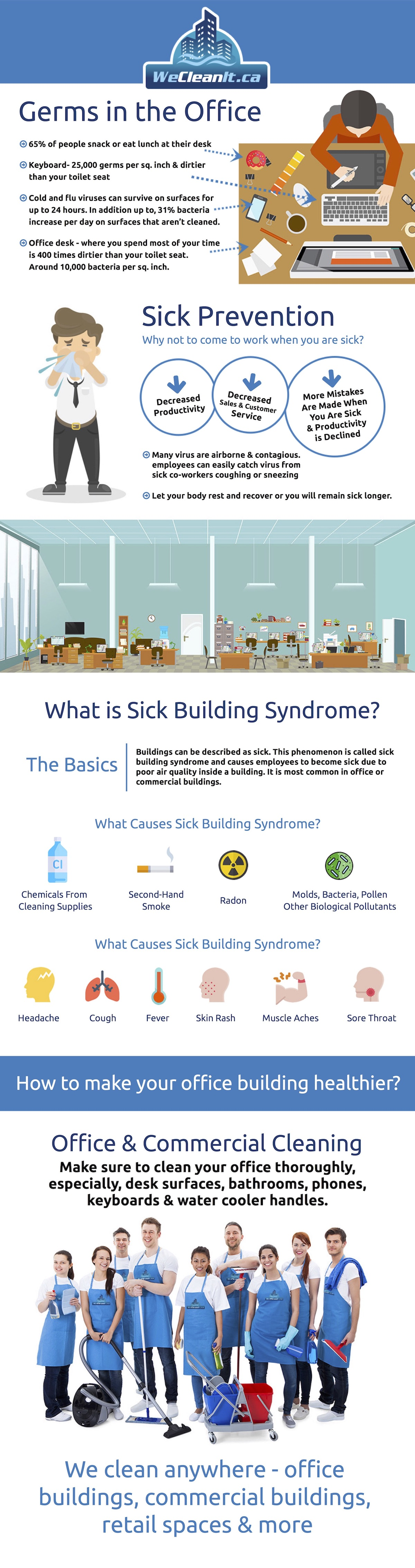 commercial office cleaning infographic less employee sick days